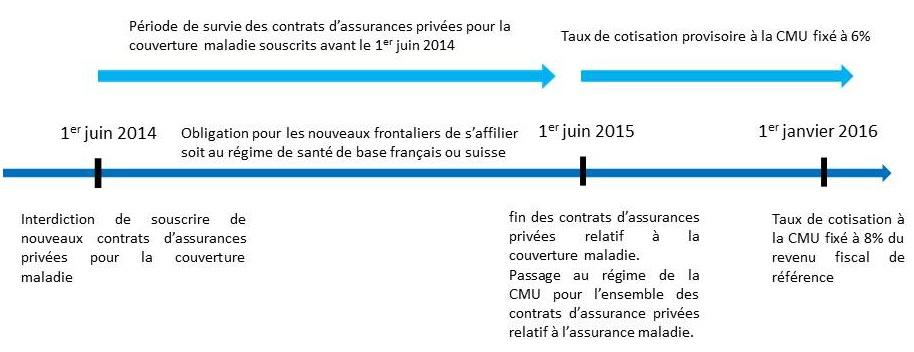 schema-affiliation-travailleur-frontalier1
