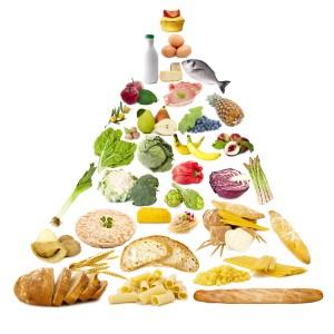 logos nutritionnels