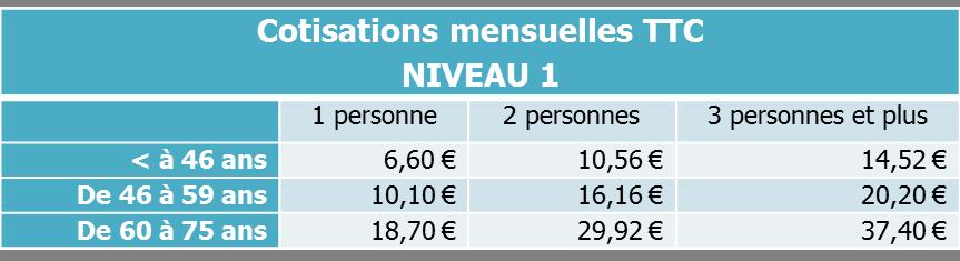 tarifs niveau 1